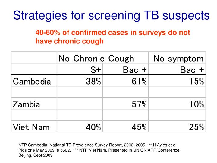 Strategies for screening TB suspects
