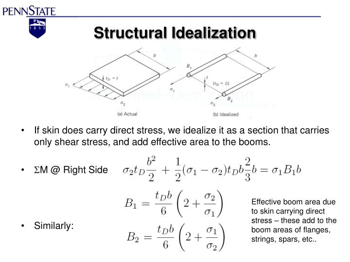Structural Idealization