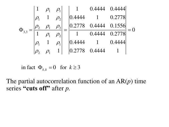 The partial autocorrelation function of an AR(
