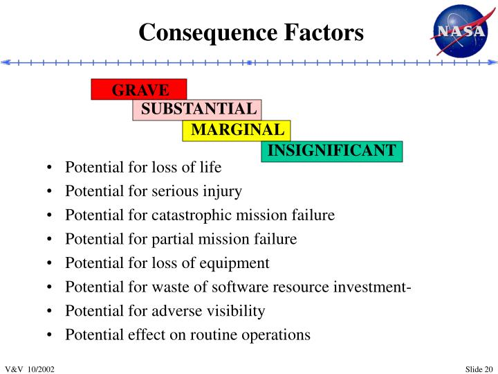 Consequence Factors