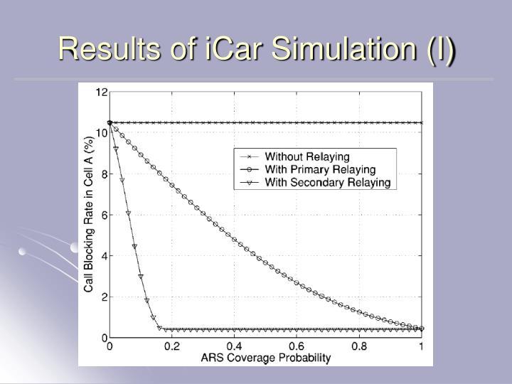 Results of iCar Simulation (I)