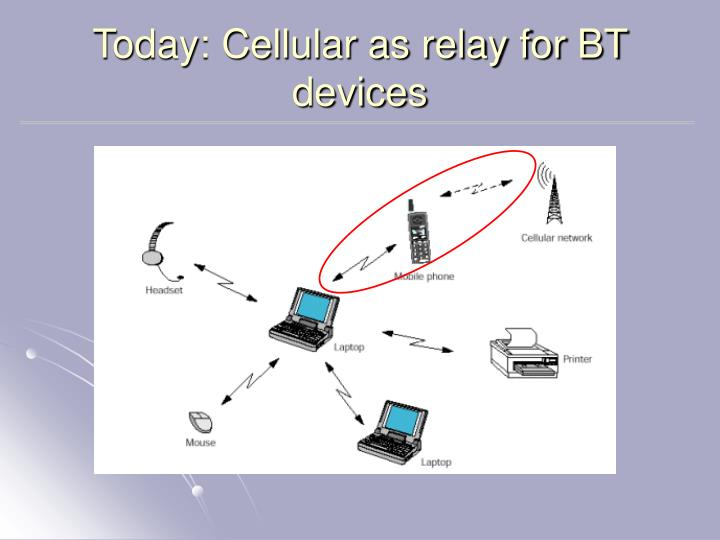 Today: Cellular as relay for BT devices