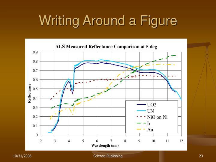 Writing Around a Figure