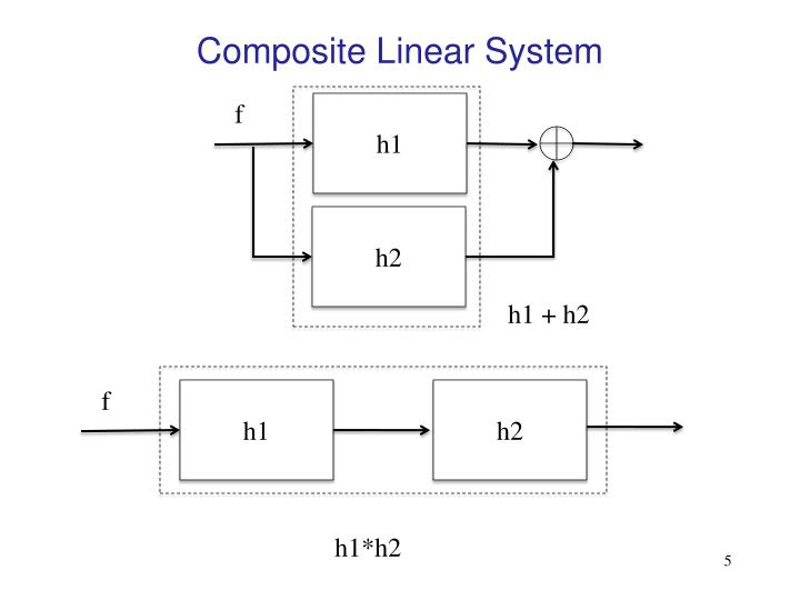 Composite Linear System