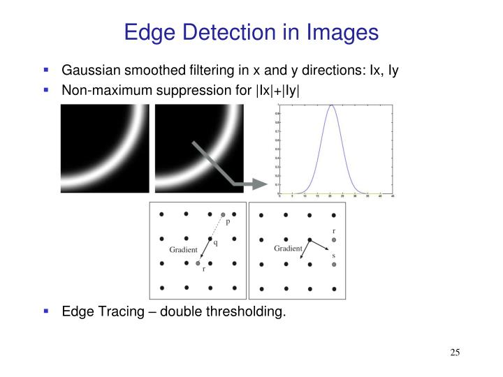 Edge Detection in Images