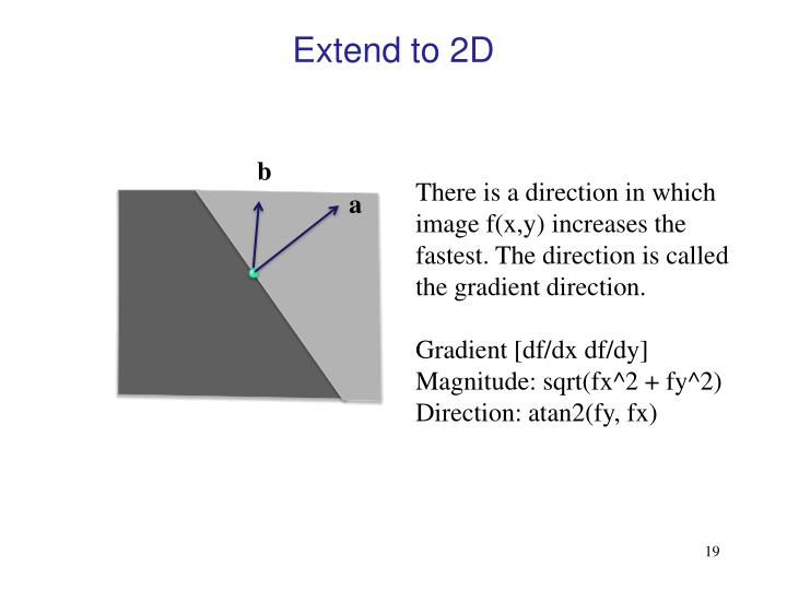 Extend to 2D