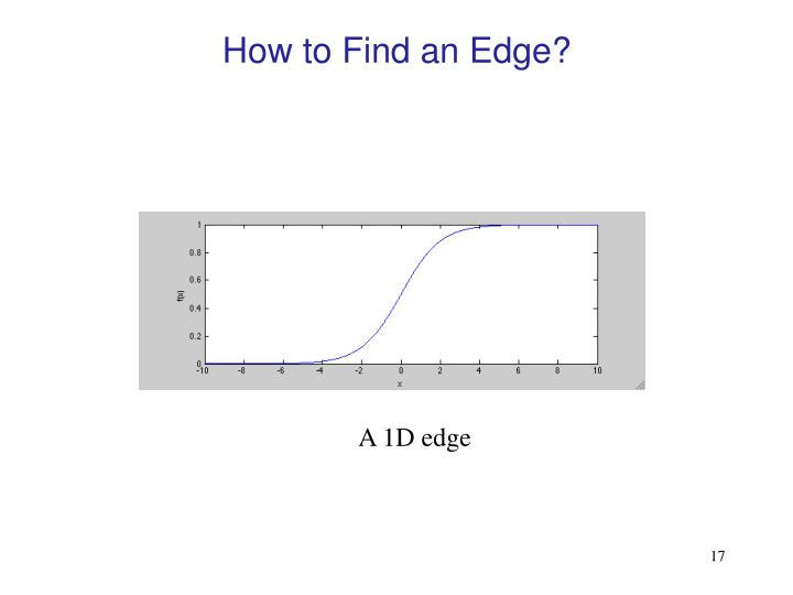 How to Find an Edge?