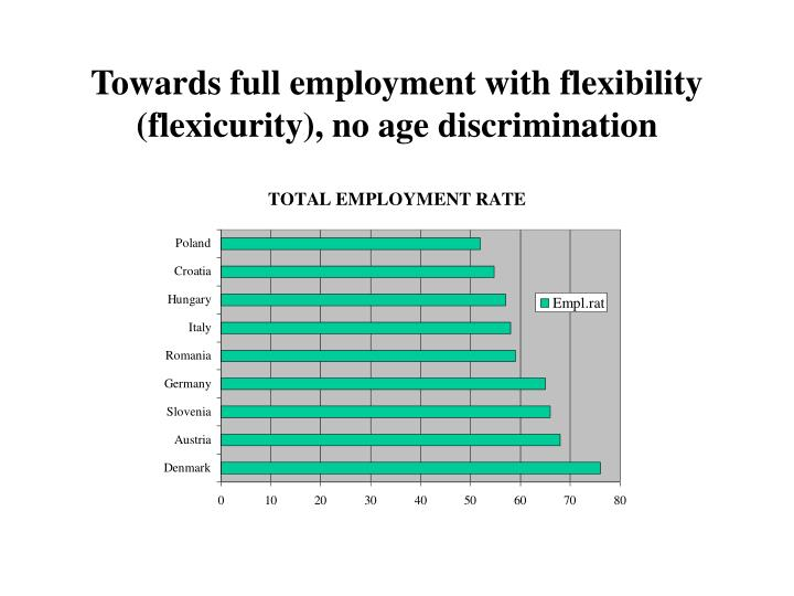 Towards full employment with flexibility (flexicurity), no age discrimination