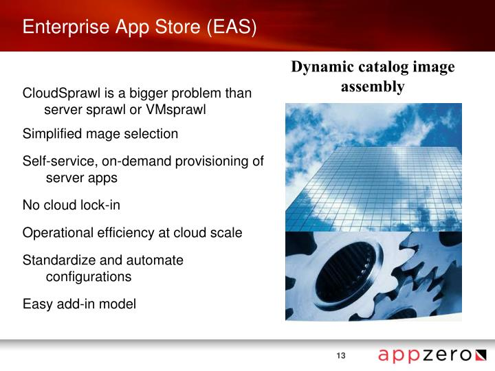 Enterprise App Store (EAS)