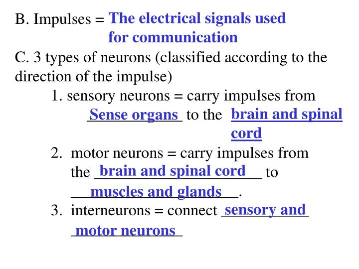 The electrical signals used for communication