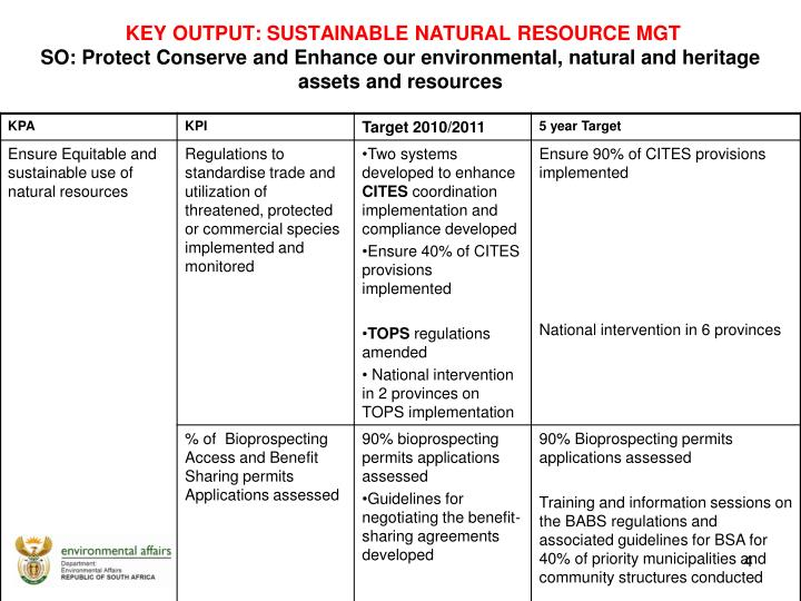 KEY OUTPUT: SUSTAINABLE NATURAL RESOURCE MGT