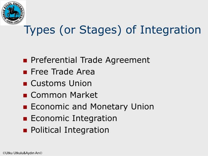 Types (or Stages) of Integration