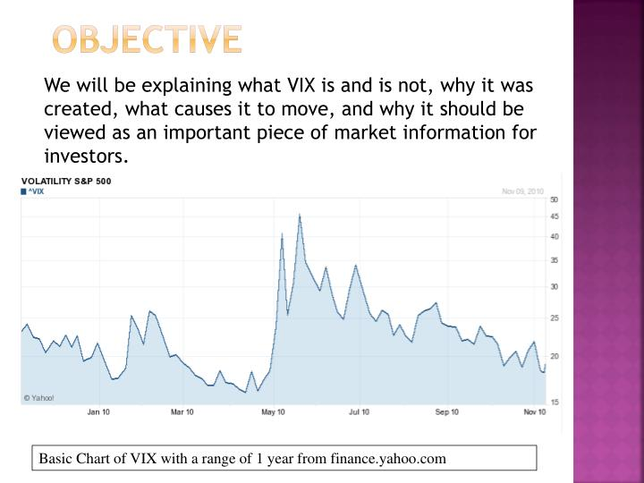 We will be explaining what VIX is and is not, why it was created, what causes it to move, and why it should be viewed as an important piece of market information for investors.