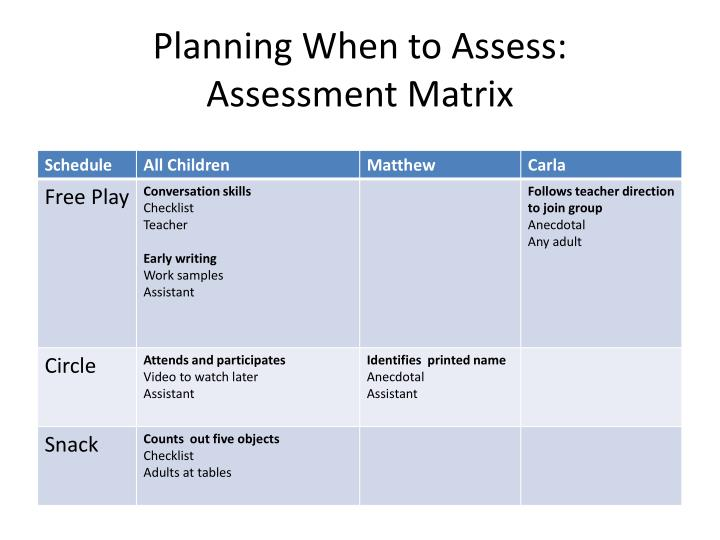 Planning When to Assess: