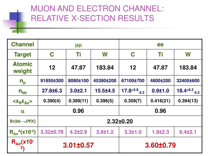 MUON AND ELECTRON CHANNEL: RELATIVE X-SECTION RESULTS