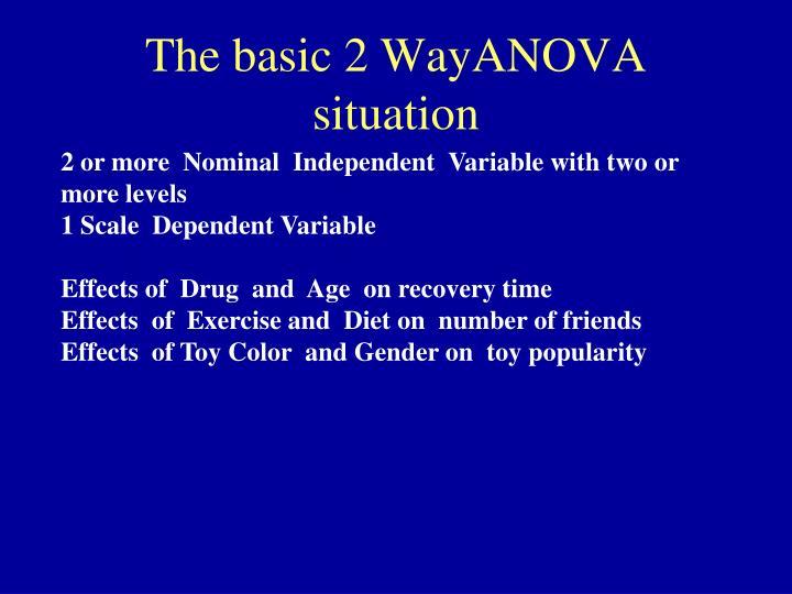 The basic 2 WayANOVA situation