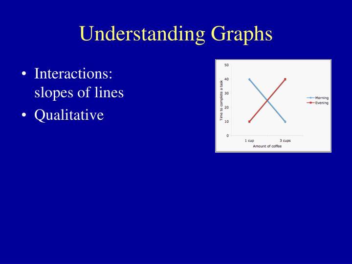 Understanding Graphs