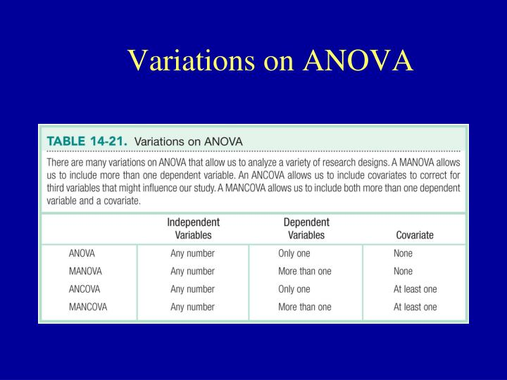 Variations on ANOVA