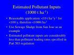 estimated pollutant inputs 1000 t ha 1