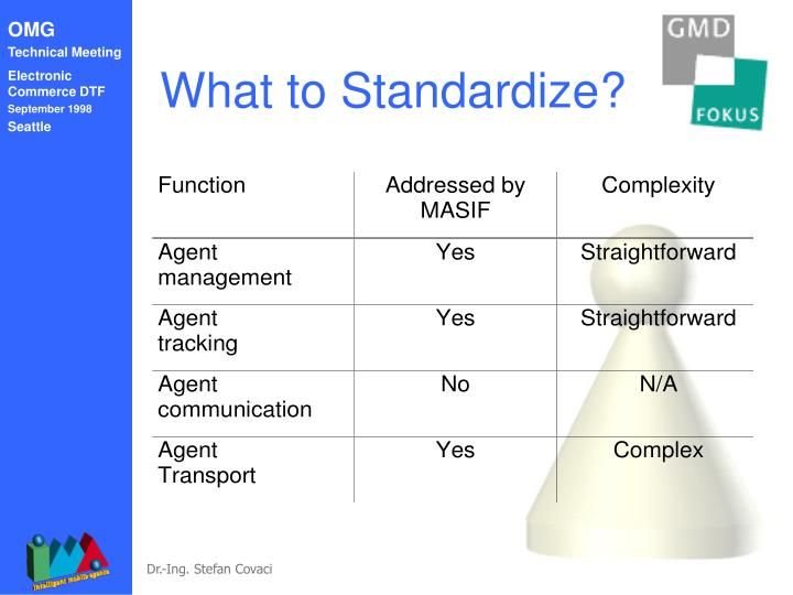 What to Standardize?