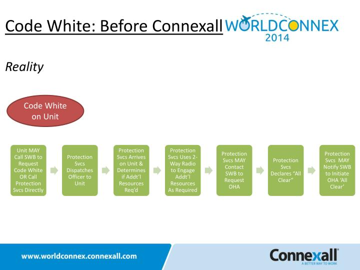 Code White: Before Connexall