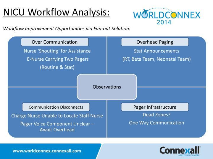 NICU Workflow Analysis: