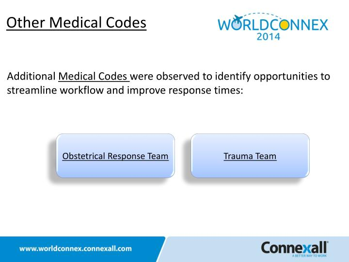 Other Medical Codes