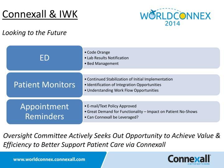 Connexall & IWK