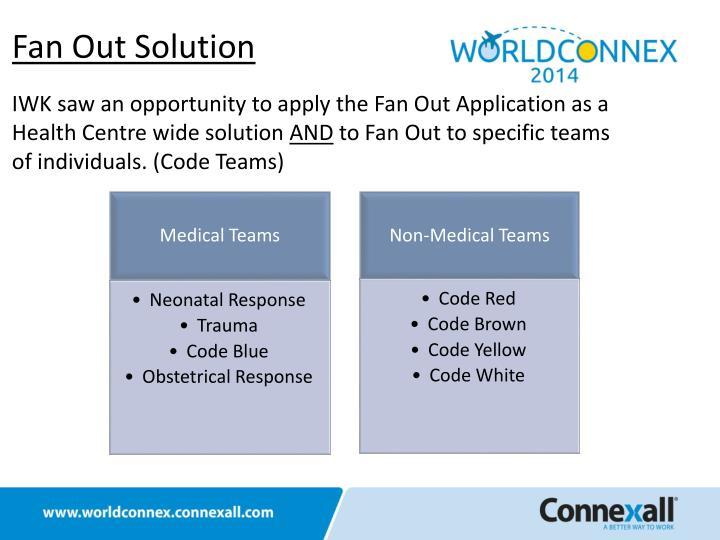 Fan Out Solution