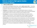 reforms needed to fight against shadow economy in ukraine4