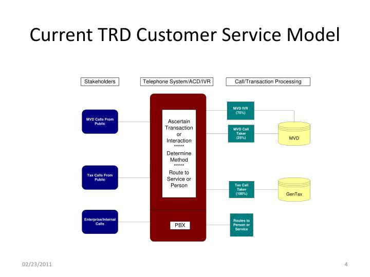 Current TRD Customer Service Model