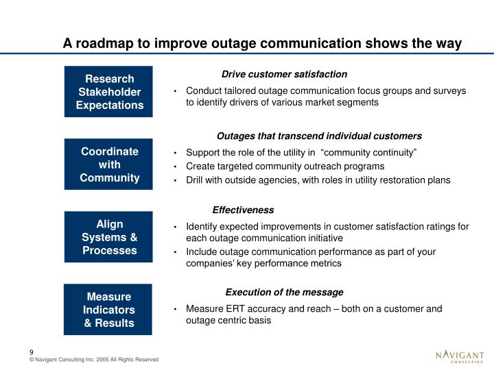 Conduct tailored outage communication focus groups and surveys to identify drivers of various market segments