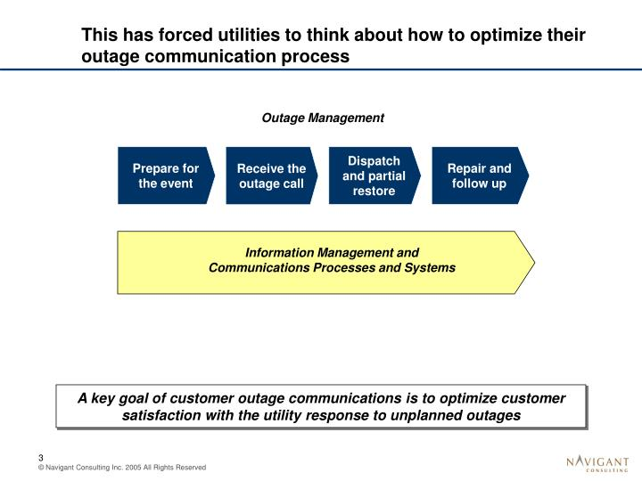 This has forced utilities to think about how to optimize their outage communication process
