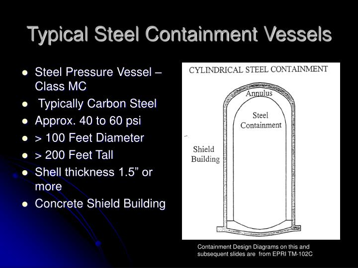 Typical Steel Containment Vessels