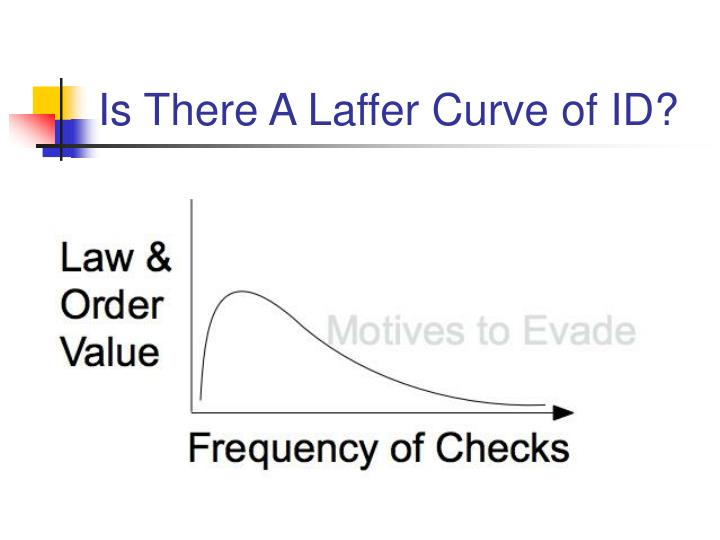 Is There A Laffer Curve of ID?