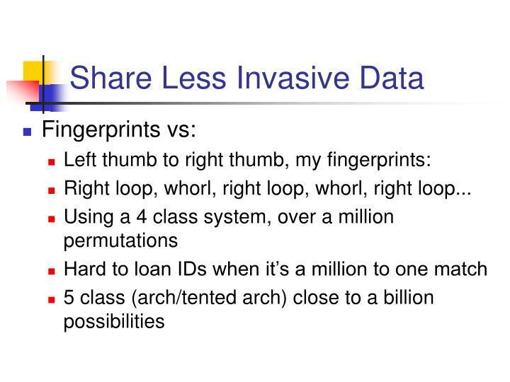 Share Less Invasive Data
