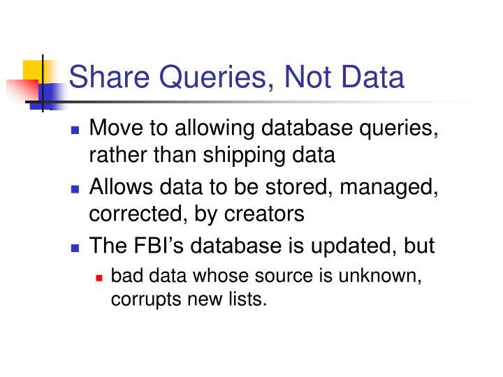Share Queries, Not Data