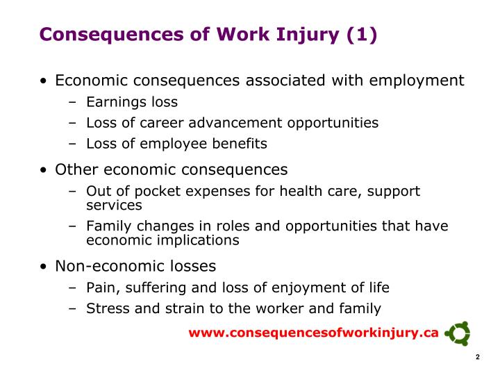 Consequences of Work Injury (1)
