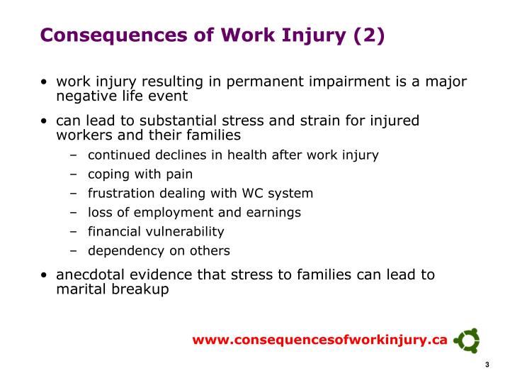 Consequences of Work Injury (2)