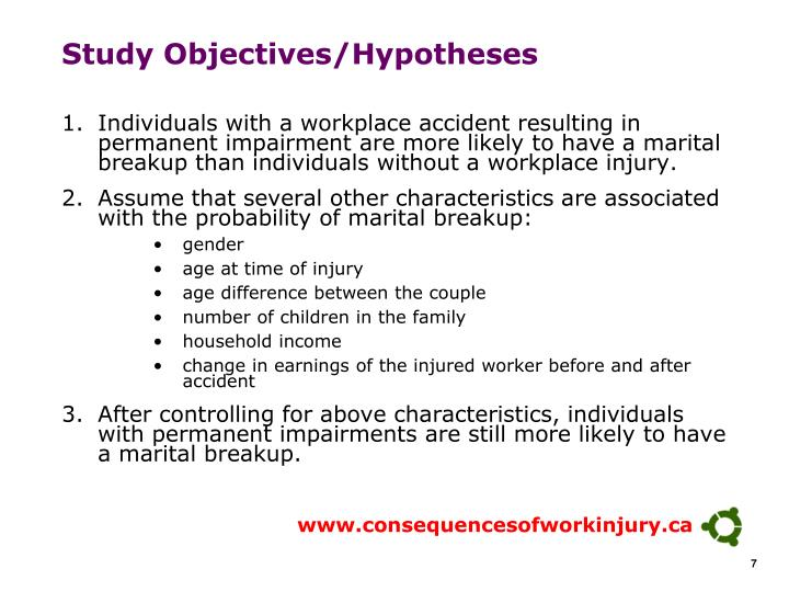 Study Objectives/Hypotheses