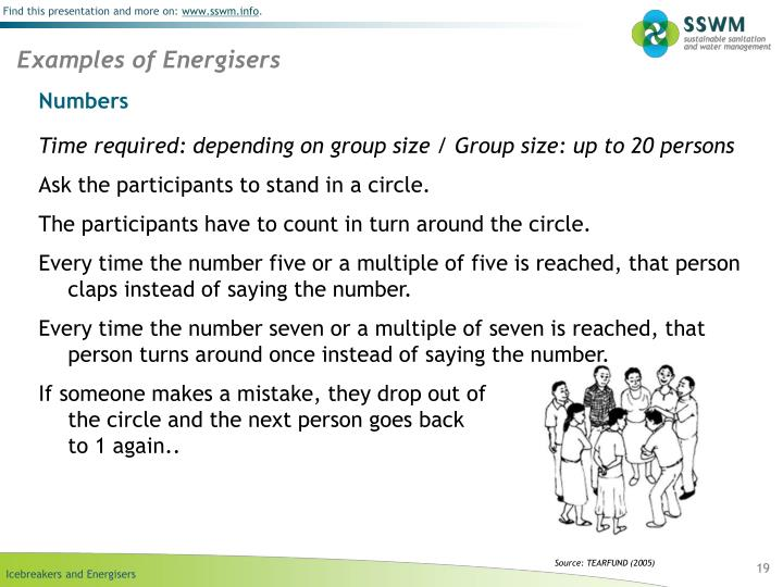 Examples of Energisers