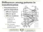 differences among patterns in transformation