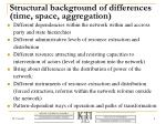 structural background of differences time space aggregation