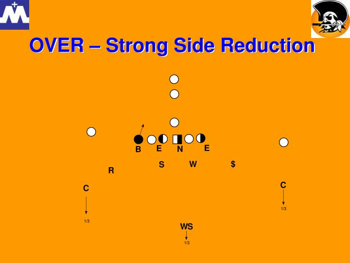 OVER – Strong Side Reduction