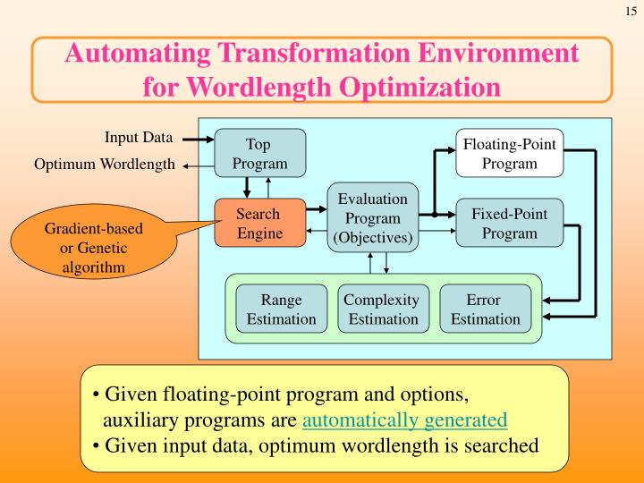 Automating Transformation Environment