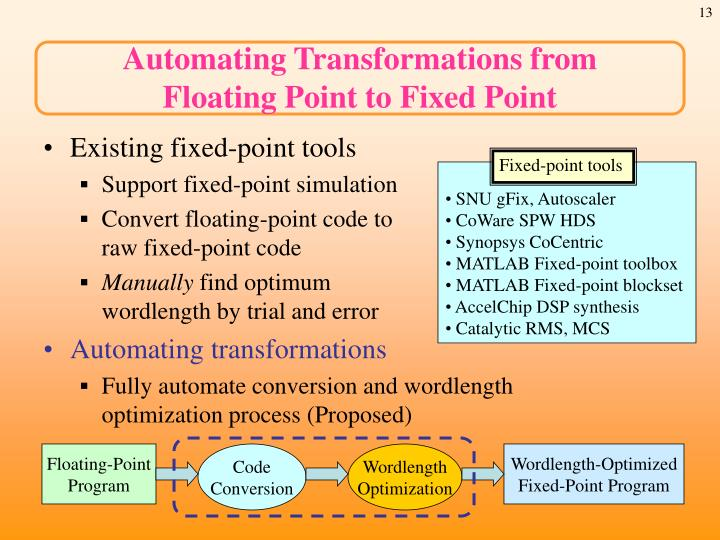 Fixed-point tools