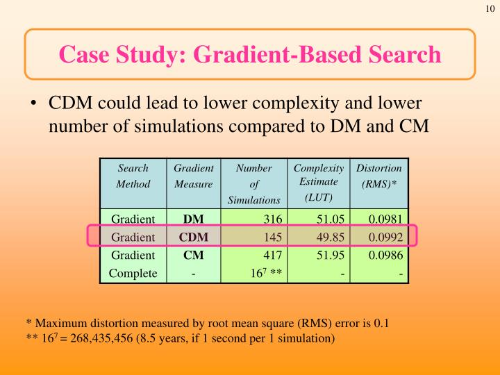 Case Study: Gradient-Based Search