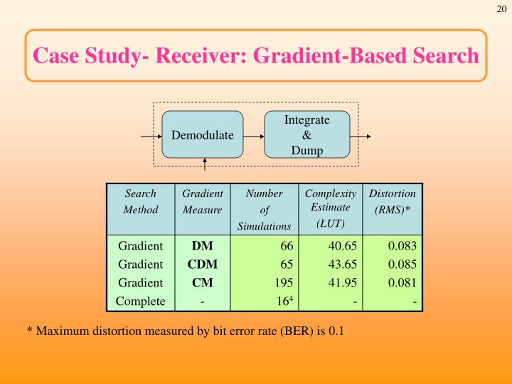 Case Study- Receiver: Gradient-Based Search