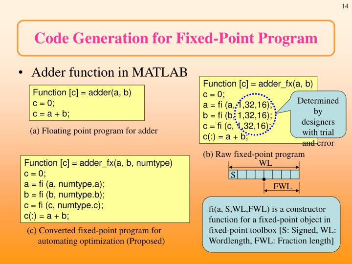 Code Generation for Fixed-Point Program