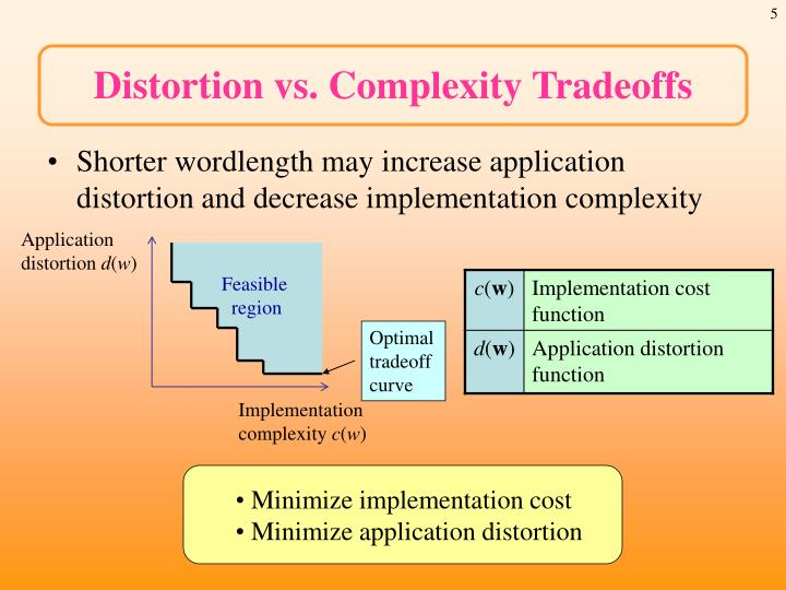 Distortion vs. Complexity Tradeoffs